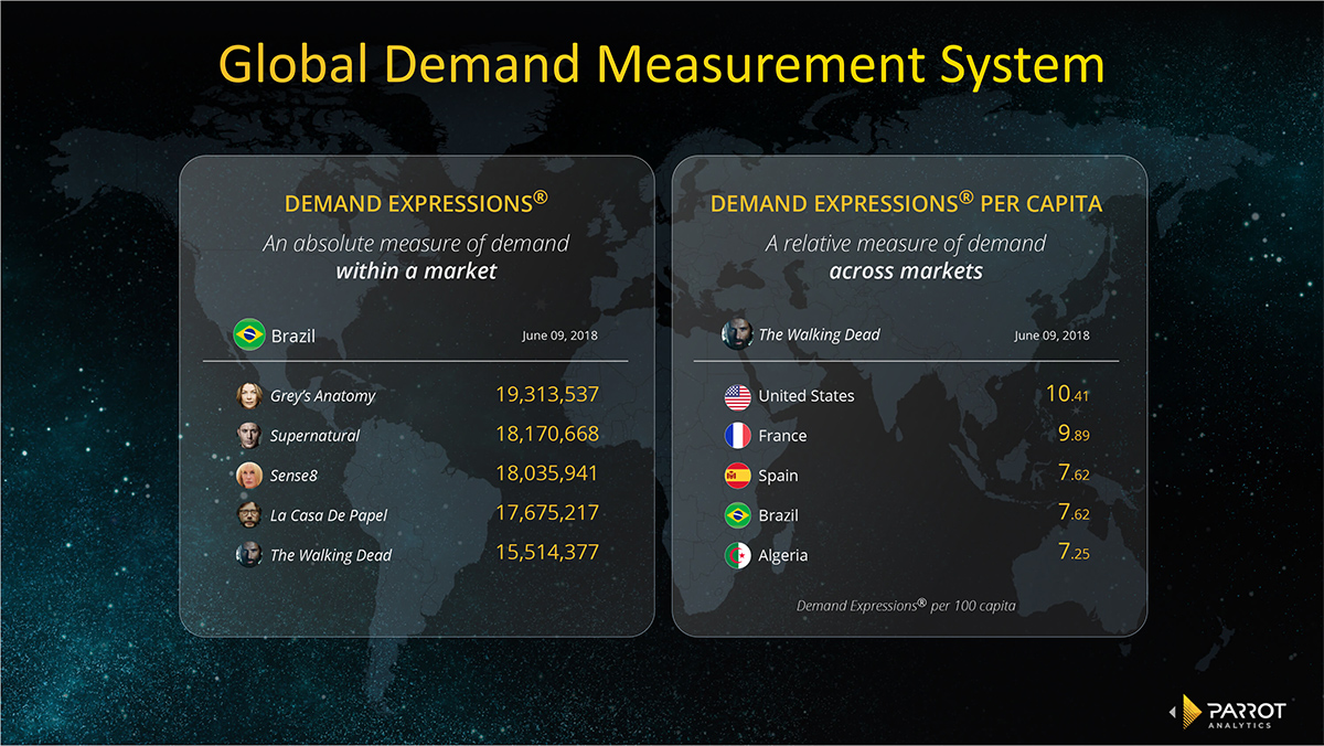 The_global_demand_measurement_system.jpg